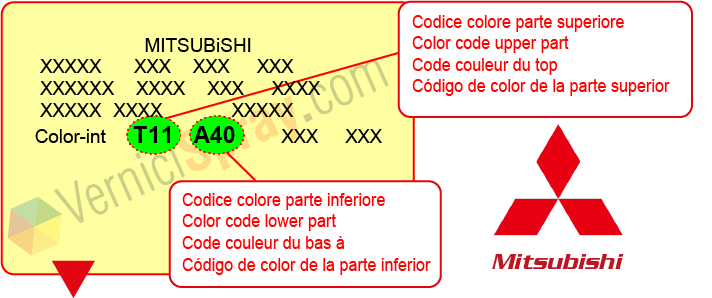 Find the color code MITSUBISHI
